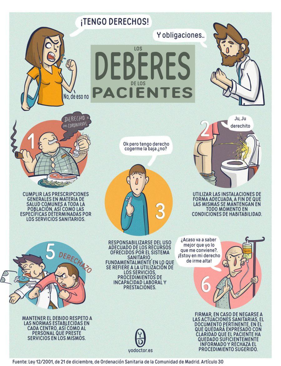 Deberes1
