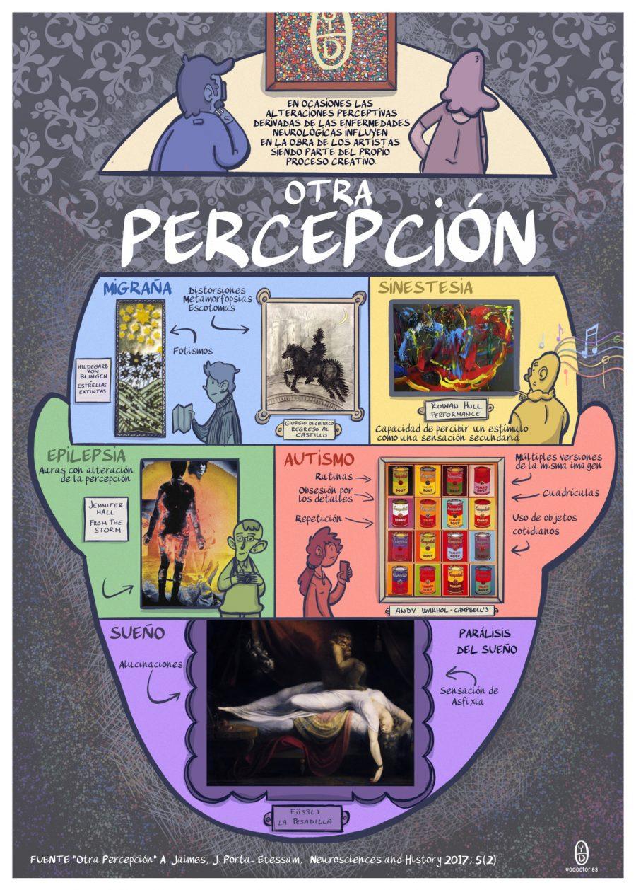 Limites de la percepción