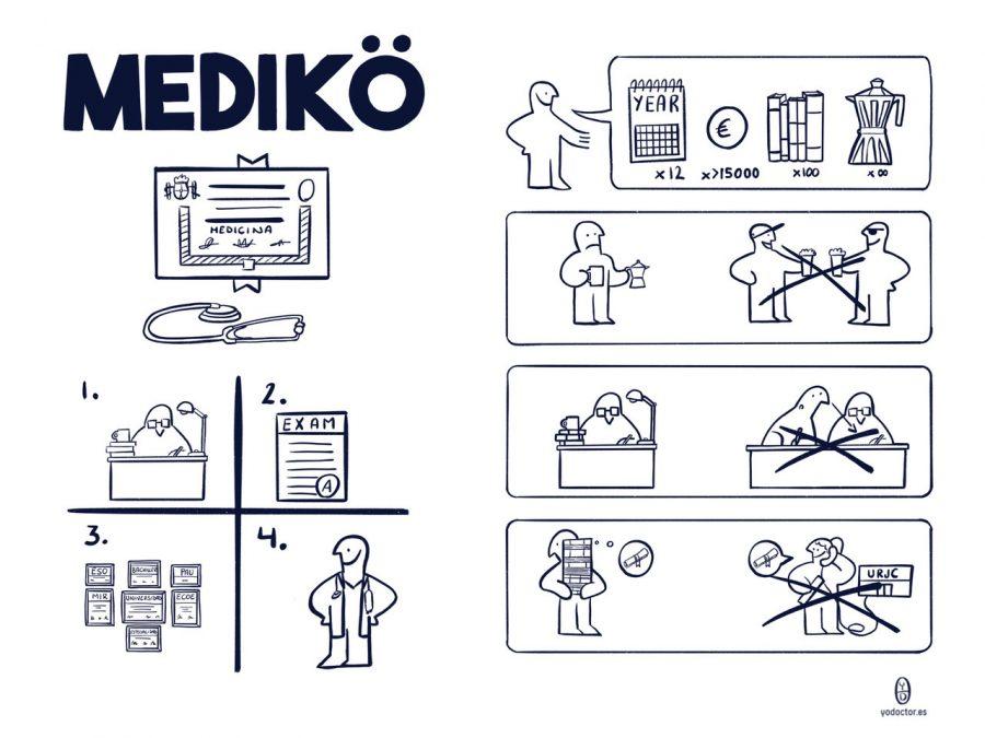 Mediko